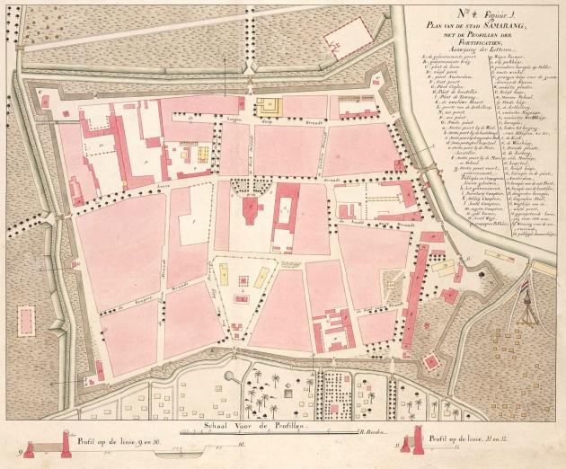 Peta Kota lama Semarang Tahun 1787